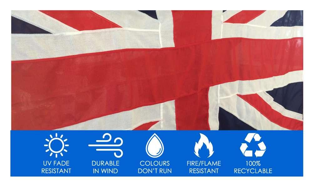 Sewn Flags